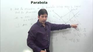 PARABOLA -1 Introduction of parabola & concept of parabola