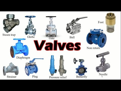 TYPES OF INDUSTRIAL VALVES