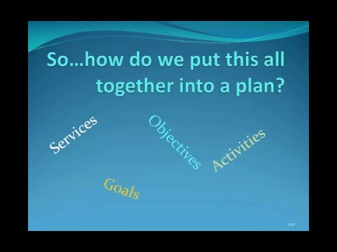 Operational Plan Development - Putting it All Together