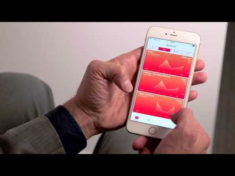 video review - From Mashable's Christina Warren: Welcome to iOS 8. Last year, Apple totally redesigned iOS with iOS 7. Visually, iOS 8 doesn't differ much from its predecessor. Instead, the company focused...