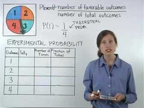 Experimental Probability Video