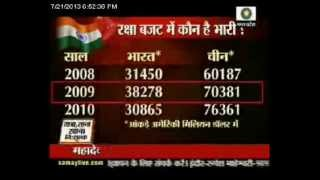 Camparison between defence budget of India and China