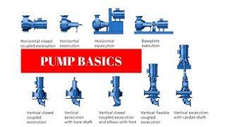 Pumps Basic Types & Operation   Piping Analysis