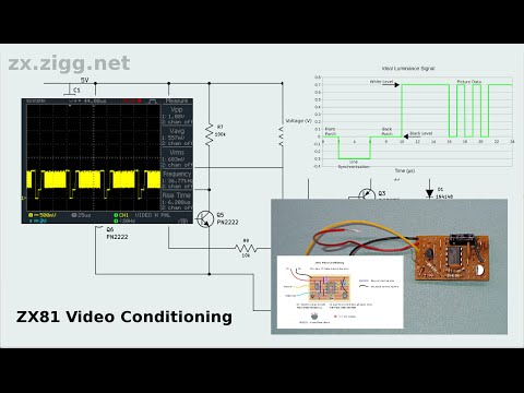 ZX81 Video Conditioning
