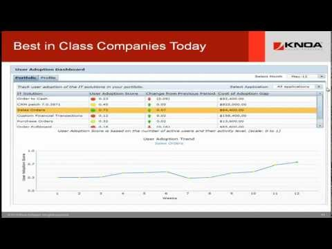 Application Performance Monitoring Management APM Application Adoption.mp4