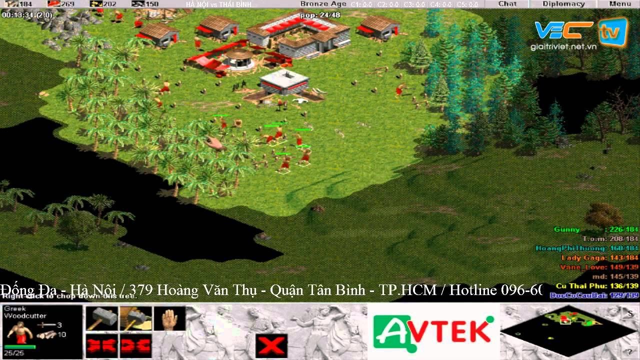 4 vs 4 | Hà Nội vs Thái Bình ( 6-1-2015)