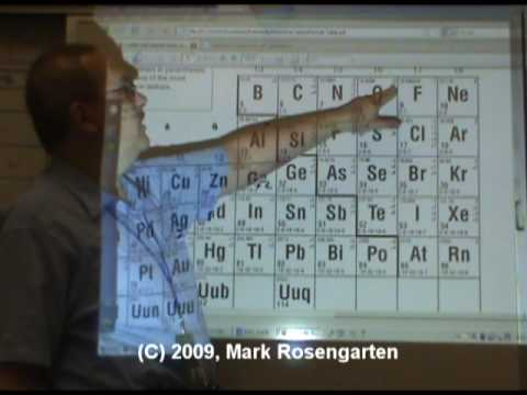oxidation - This video explains how to determine the oxidation numbers of all elements in a compound.