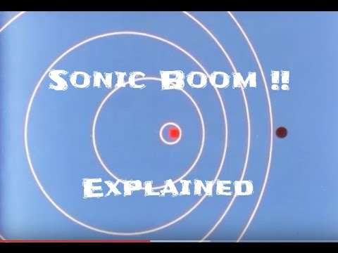 Sonic Boom Explained - How Is It Created - Animated Graphics