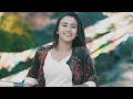 Maya Timi Meri  Bikash Tamang Ft Swastima Khadka  New Nepali RB Pop Song 2017 waptubes