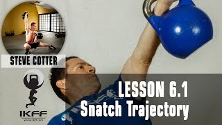 Kettlebell Lesson 6 – Part 1