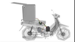 BOXHOT (Innovator by Abu Chasan)