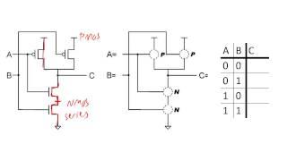 Video Building logic gates from MOSFET transistors MP3, 3GP, MP4, WEBM, AVI, FLV Juli 2018