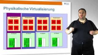 Virtualisierung 1/3 - Grundlagen