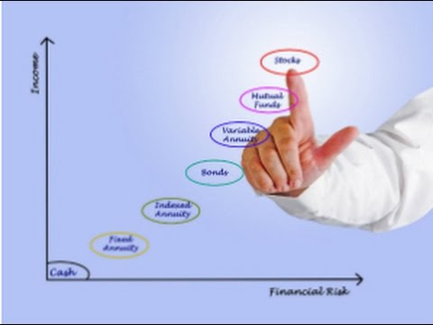 Mutual Funds: A bridge between you and the Security Markets