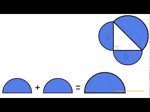 Satz des Pythagoras, wo kommt es her?