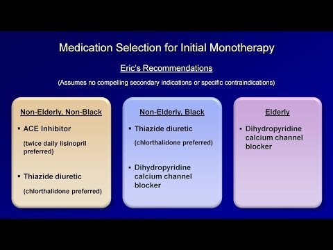 Hypertension - Antihypertensive Medications