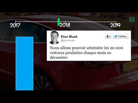Pour la Tesla Model Y, Elon Musk va-t-il encore trop en faire?