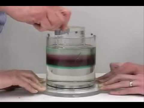 laminar - This video was created at spring 2010 by undergrad students at Georgia Tech, Woodruff School of Mechanical Engineering, as a project for ME 3340 Fluid Mechan...