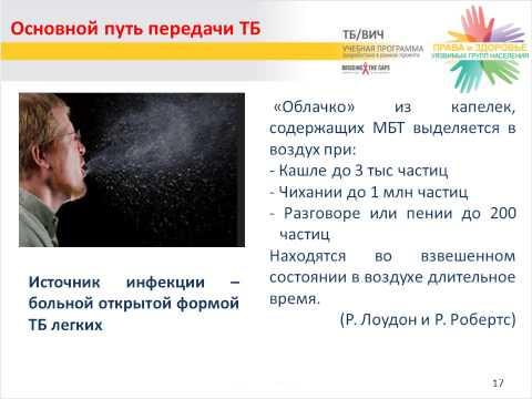 Лекция 2. Тема 1: «Эпидемиология туберкулеза и ВИЧ»