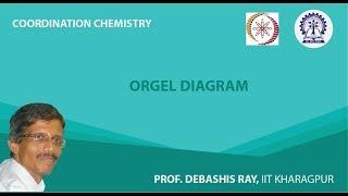 Mod-01 Lec-24 Orgel Diagram