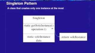 Lecture - 15 Design Patterns