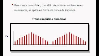 Umh1723 2012-13 Lec005 Generalidades - C. Farádicas Y Pulsantes