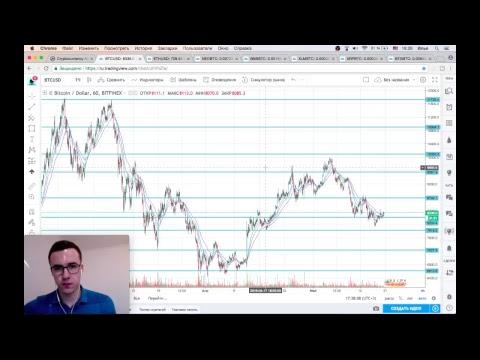 Технический анализ криптовалют 20 мая - DomaVideo.Ru