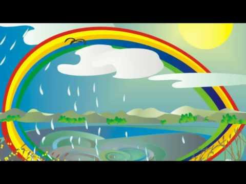 Regenbogenlied