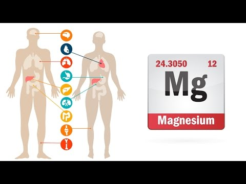 10 Reasons Why You Should Take Magnesium (видео)