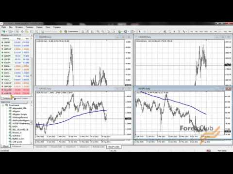 Стратегия торговли золотом на форекс
