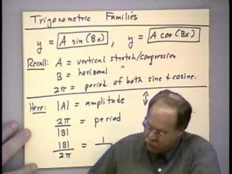 Calculus 1 - Lecture 3 - Trigonometrie, Inverse Funktionen, Exponential-und logarithmische Funktionen