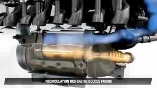 Motorul diesel 1.5 dCi 90 Energy de la Renault
