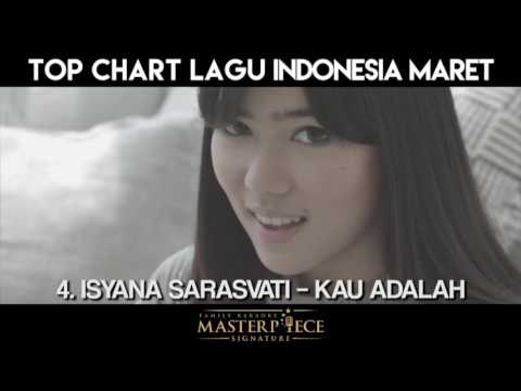 Indonesia Top Chart Maret 5 - 1 On MASTERPIECE