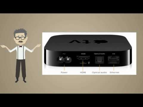 Apple TV MD199LL/A Product Review