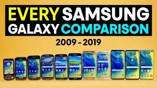 Every Samsung Galaxy S Comparison 2019!