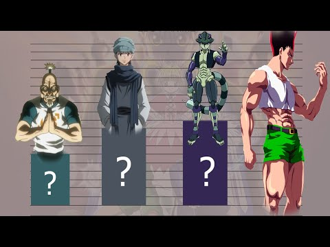 Hunter X Hunter | All Characters | All Arc - Power Level
