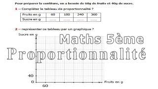 Maths 5ème - La proportionnalité Exercice 9