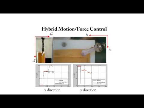 Hybrid force motion control using continuum robots part 2