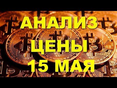 BTC/USD — Биткойн Bitcoin обзор цены / анализ графика цены на 15.05.2018 / 15 мая 2018 года