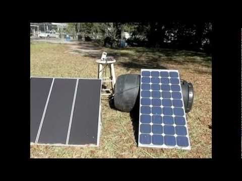 CPV CONCENTRATED SOLAR PHOTOVOLTAIC CONCENTRATED PV POWER