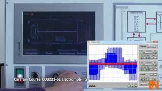 electromovilidad   Lucas Nuelle sidilab youtube vehiculo hibrido