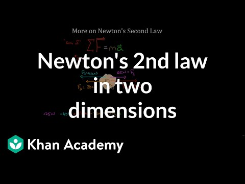 More On Newton S Second Law Video Khan Academy