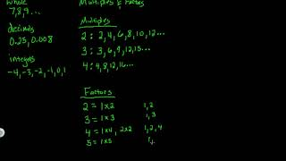 Factors & Multiples