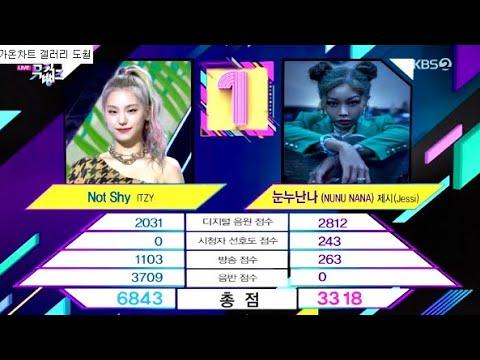 """200828 ITZY """"NOT SHY"""" 2nd Win + Encore @ Music Bank"""