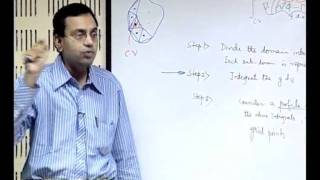 Mod-01 Lec-12 Fundamentals Of Discretization: Finite Volume Method (Contd.)
