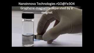 GRAPHENE MAGNETITE Nano Fe3O4