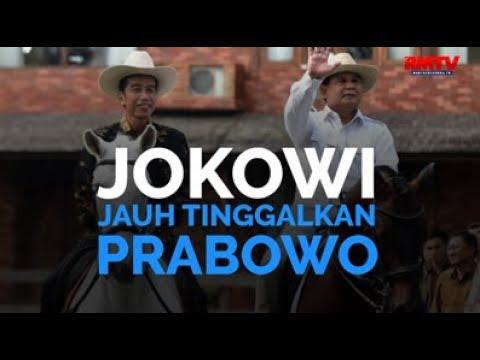 Jokowi Jauh Tinggalkan Prabowo