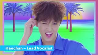 GET TO KNOW: NCT DREAM (Members, voices, looks, positions) Chewing Gum 2016