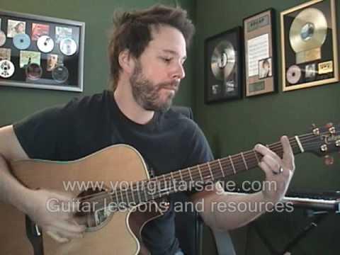 Gunpowder and Lead by Miranda Lambert – Guitar Lessons Acoustic Beginners songs cover