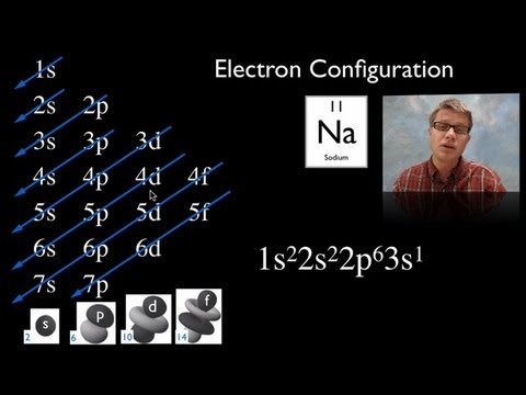 configuration - 005 - Electron Configuration In this video Paul Andersen explains how to write out the electron configuration for atoms on the periodic table. More important...